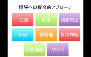 スクリーンショット 2016-04-01 7.26.47